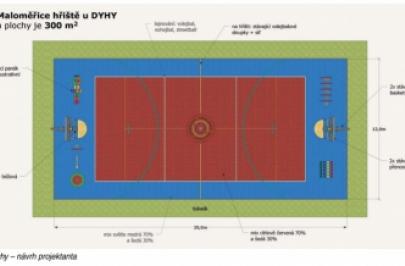 Hřiště U Dyhy návrh architekta